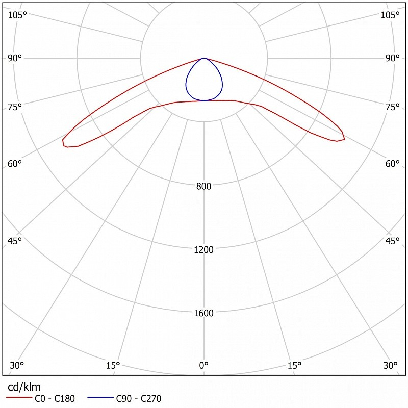 Светодиодный светильник ДПП 17-156-50-ххх
