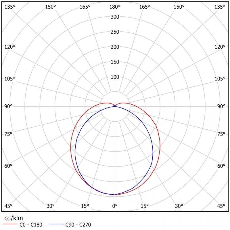 Светодиодный светильник FPL 01-12-50